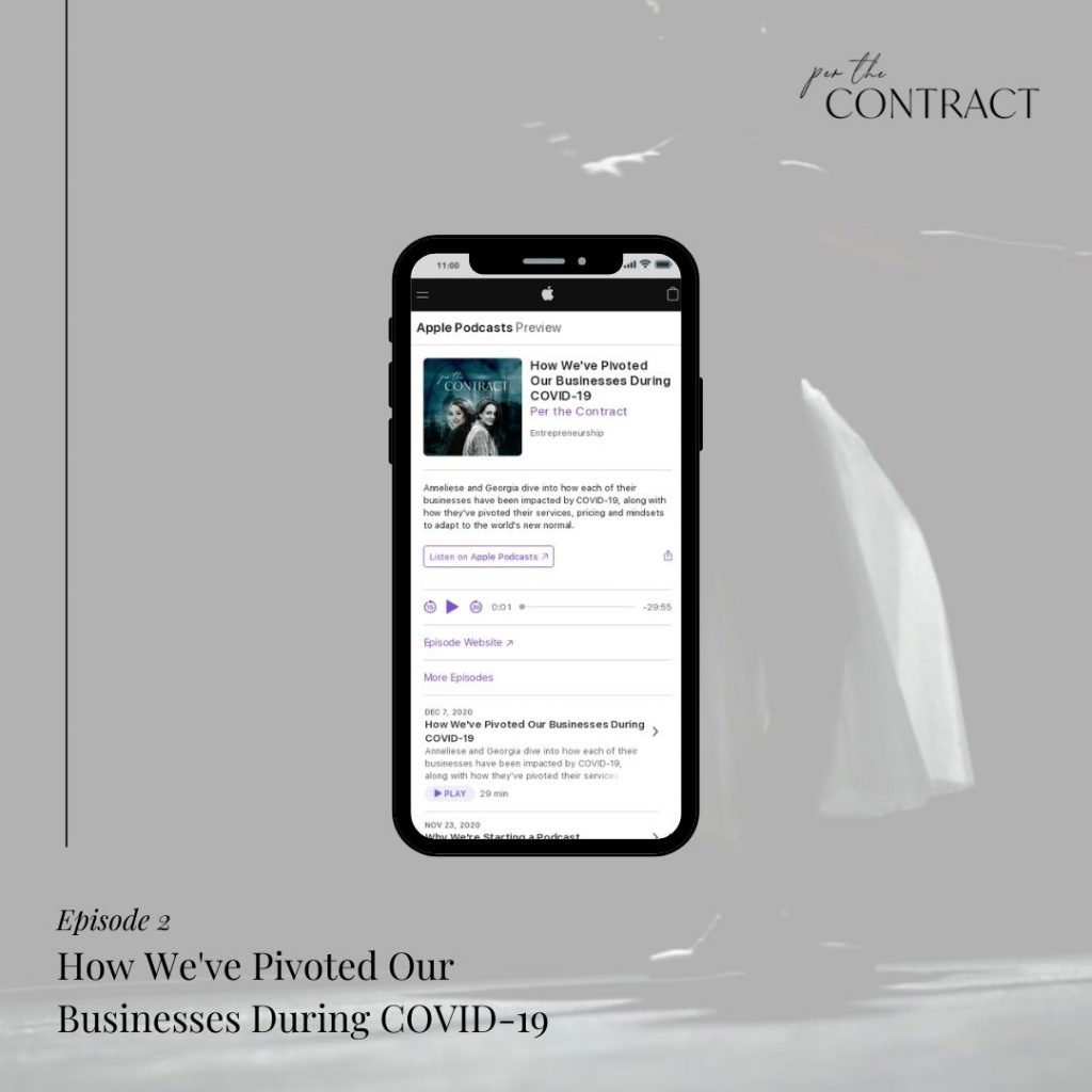 How We've Pivoted Our Businesses During COVID-19 - Per the Contract Podcast